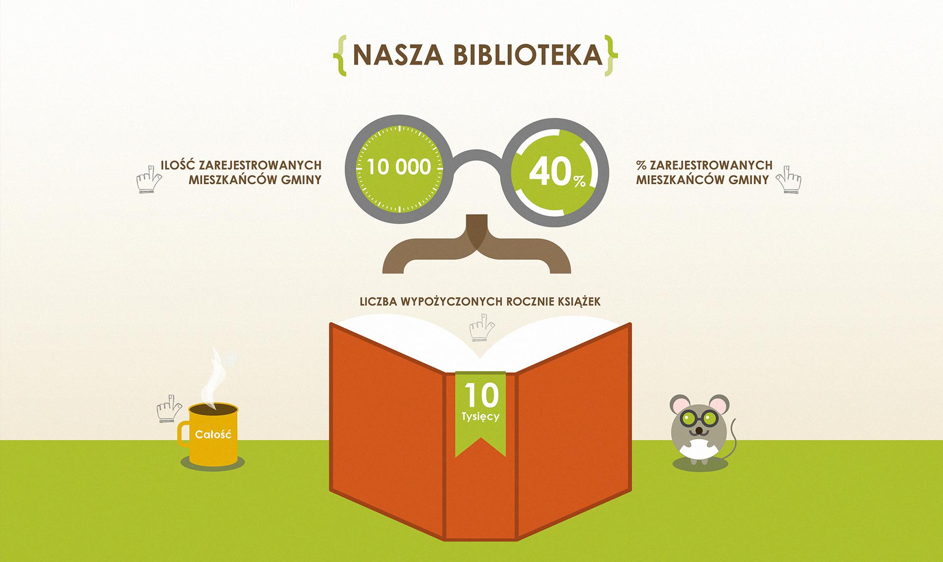 biblioteki3